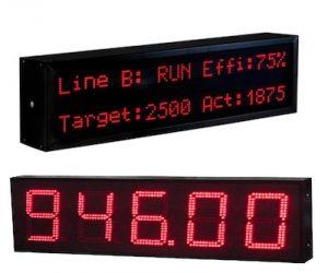 display-numerico-dinos-grafico