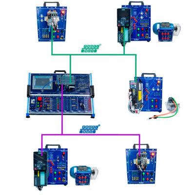 Kit didáctico en redes PROFINET y PROFIBUS con PLC S71200 XC713 Exsto (2)